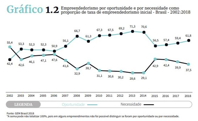 Gráfico 2 - inovação no ensino superior